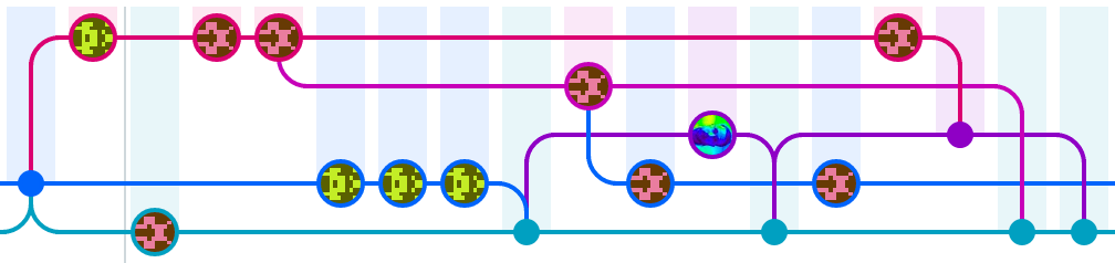 Git History with Pull Merges